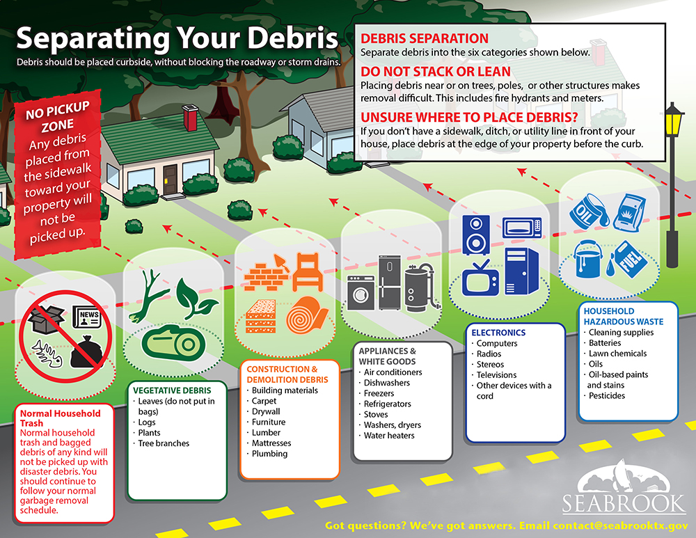 Curbside trash infographic